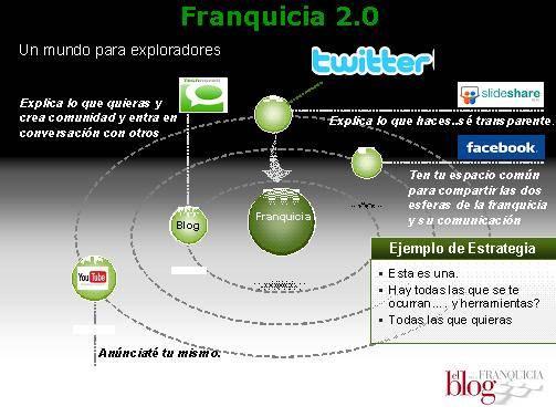 Franquicia 2
