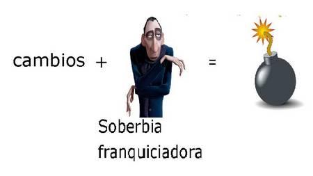 teorema acumulación